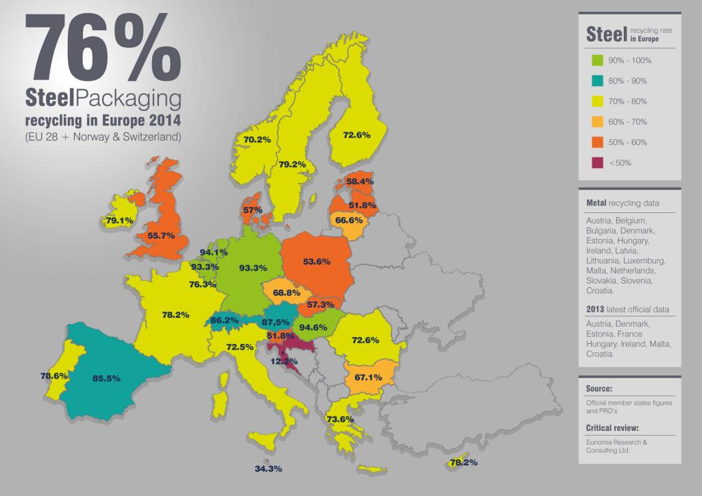 2014-Steel_recycling_Map-EU282